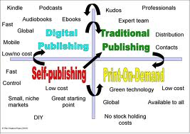 iUniverse Self-publishing SWAT